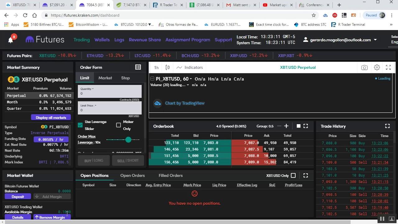 alt münzenhandelstipps margin trading krake tutorial