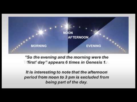 The Darkness at Noon in Bible Prophecy