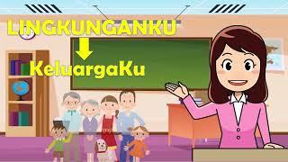 Animasi Mengenal Anggota Keluarga