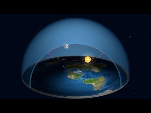 Плоская Земля: Куда уходит Солнце ночью?