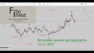 Доллар рубль. Волновой анализ 21.11.2017
