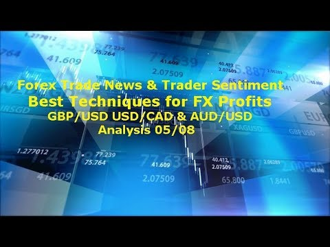 Forex Trading News & Sentiment Trade for profit GBP/USD USD/CAD AUD/USD Analysis