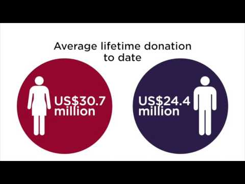 Wealth-X and UBS World Ultra Wealth Report 2014