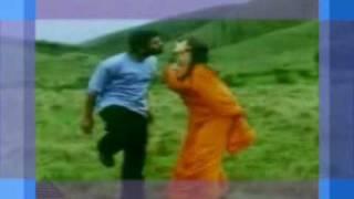 Satham Illatha Thanimai Ketten - Amarkkalam Remix
