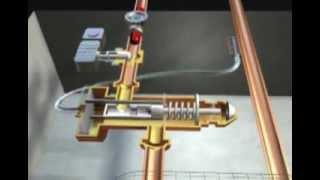 Как работает кондиционер(Работа кондиционера основана на фазовом переходе хладагента из одного состояния в другое. Поглощая тепло..., 2013-04-03T14:56:04.000Z)