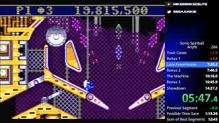 Sonic Spinball speed run [13:28]