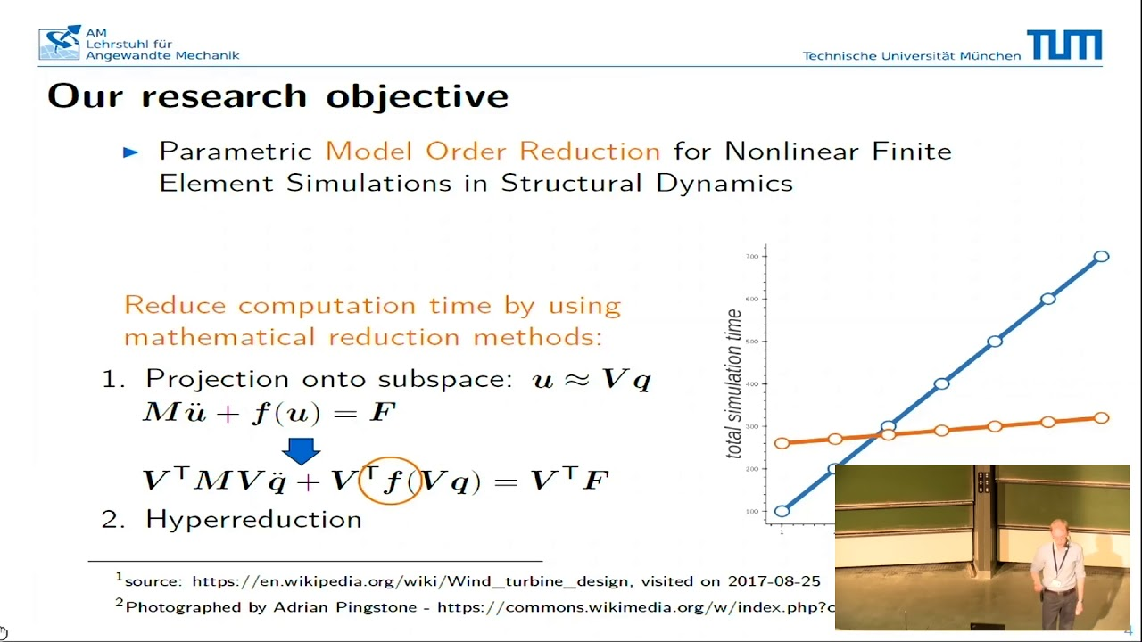Image from AMfe - Finite Elements for Structural Dynamics with Simplicity in Mind
