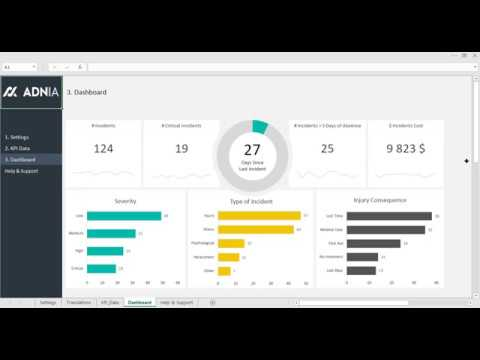 Health and safety dashboard template youtube for Safety dashboard template
