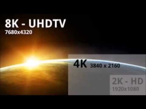 8K resolution -Ultra high definition television (UHDTV)