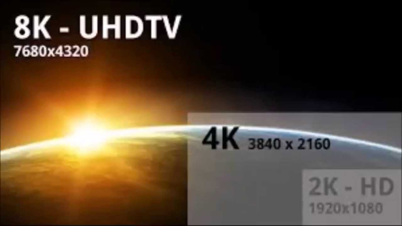 8k resolution -ultra high definition television (uhdtv) - youtube