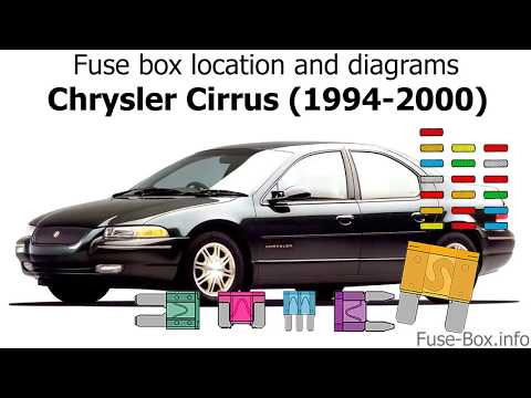 Fuse box location and diagrams: Chrysler Cirrus (1994-2000) - YouTubeYouTube