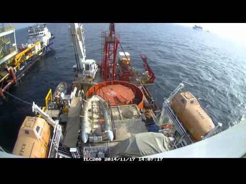 Subsea Cable Laying