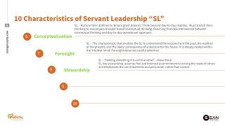 Servant Leadership - The 10 Characteristics that make you better!
