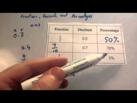 Fractions decimals percentages - Corbettmaths