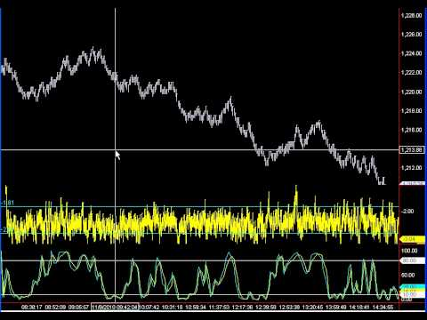 Pats trading system youtube