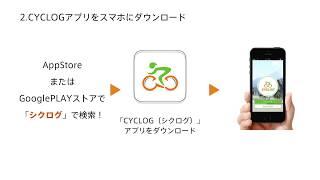CYCLOG(シクログ)アプリの使い方