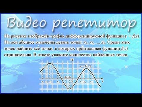 Видеоуроки. ЕГЭ по математике. Профильный уровень. Задание 19.