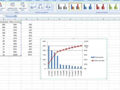 pareto chart template excel 2010 - download gantt en excel 2010 gantt chart excel template