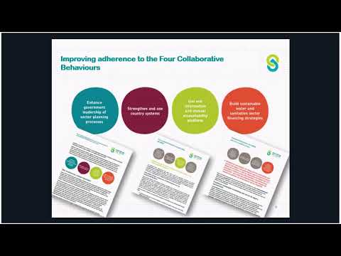 SWA Collaborative Behaviours Country Profiles