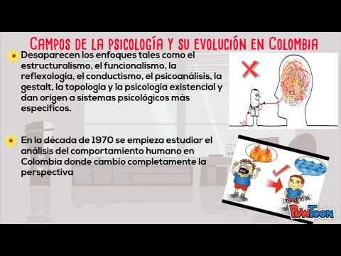 La psicologia en latinoamerica y colombia
