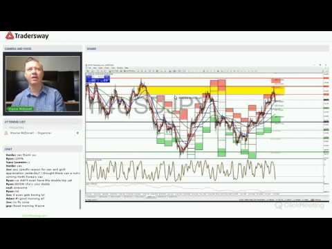Forex Trading Strategy Webinar Video For Today: (LIVE WEDNESDAY JULY 12, 2017)