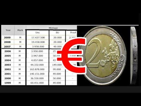 Spain 2 Euro 1999 2000 2001 2002 2003 2008 Circulation Coins