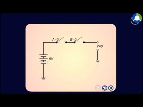 Three basic logic gates and integrated circuits