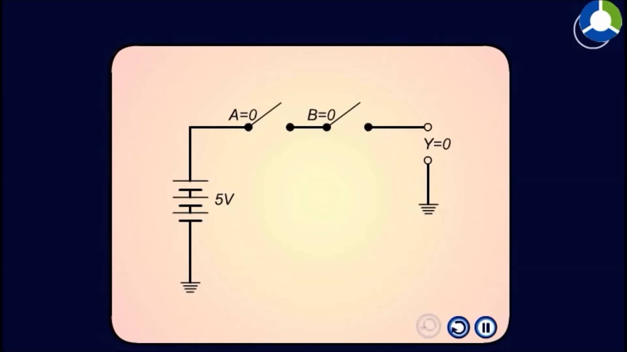 the most useful electronic device we used What are semiconductors although many electronic devices could be made using vacuum tube technology, the developments in semiconductor technology during the.