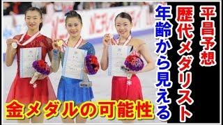 平昌オリンピック フィギュア 女子代表の宮原知子選手、坂本 花織選手を...