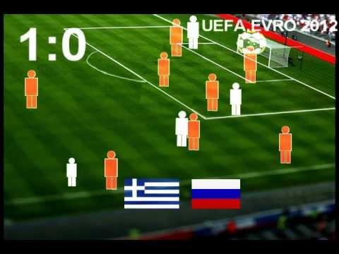 когда гол россия греция:
