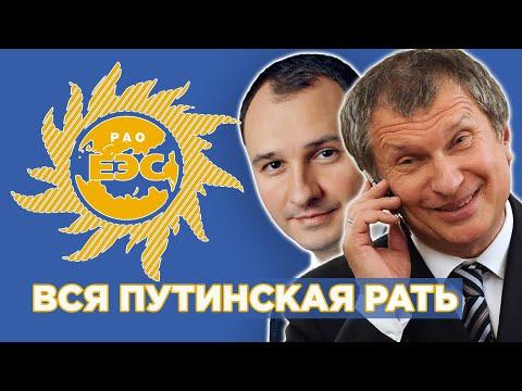 Активы России - РАО ЕЭС, Китай за фондовый рынок?