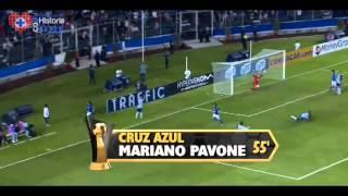 Cruz Azul vs Sporting Kansas City (5-1) - Cuartos de Final Vuelta - Concachampions 2014