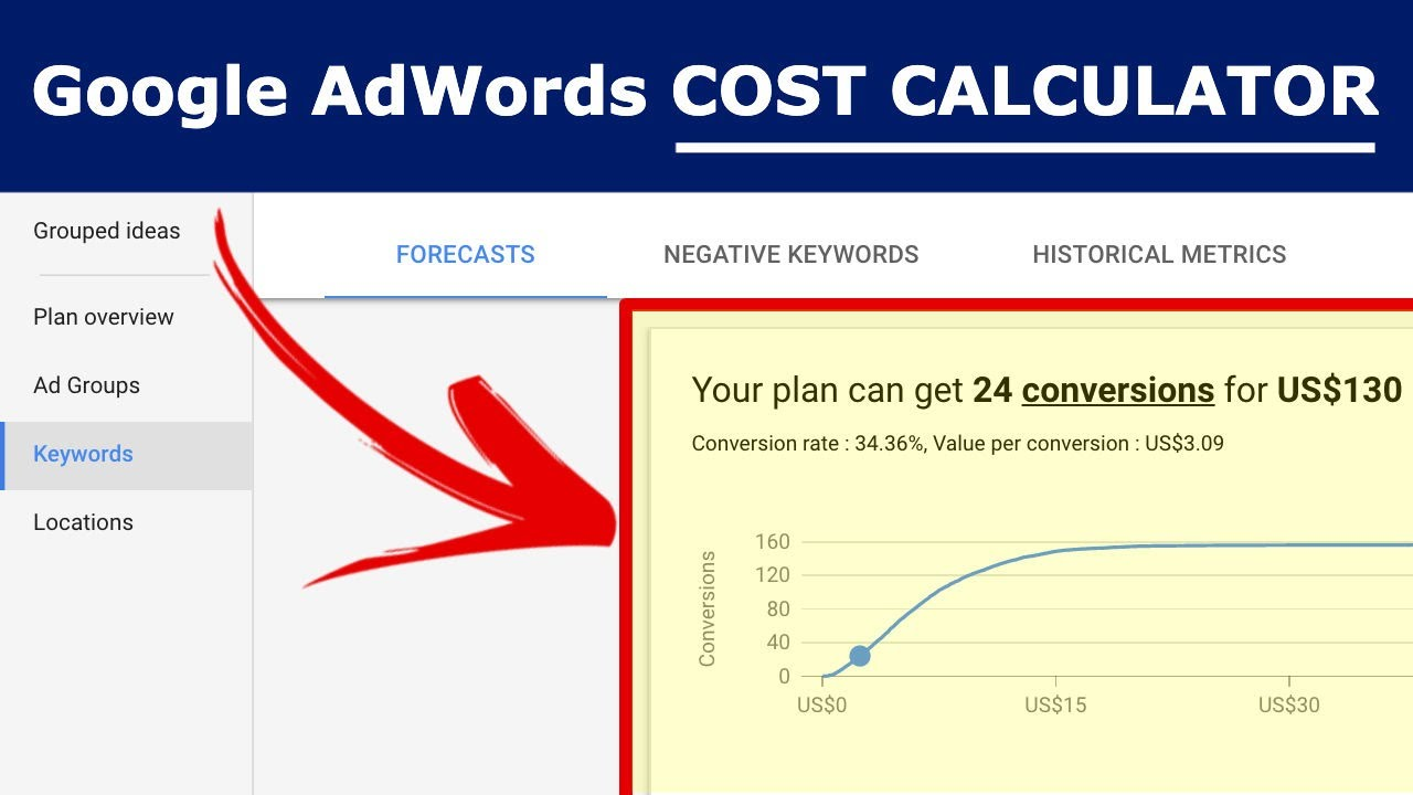 Google Ads Cost Calculator to Estimate Keyword Pricing & Monthly Budget - YouTube