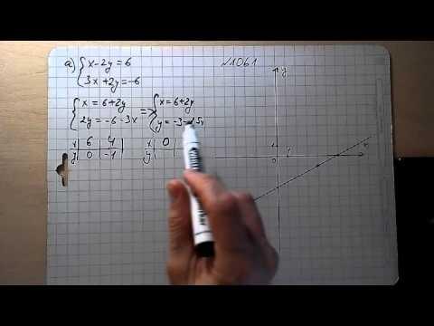 Упражнение 31.9. Алгебра 7 класс Мордкович А.Г.