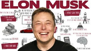 The Best Advice I've Ever Heard - Elon Musk