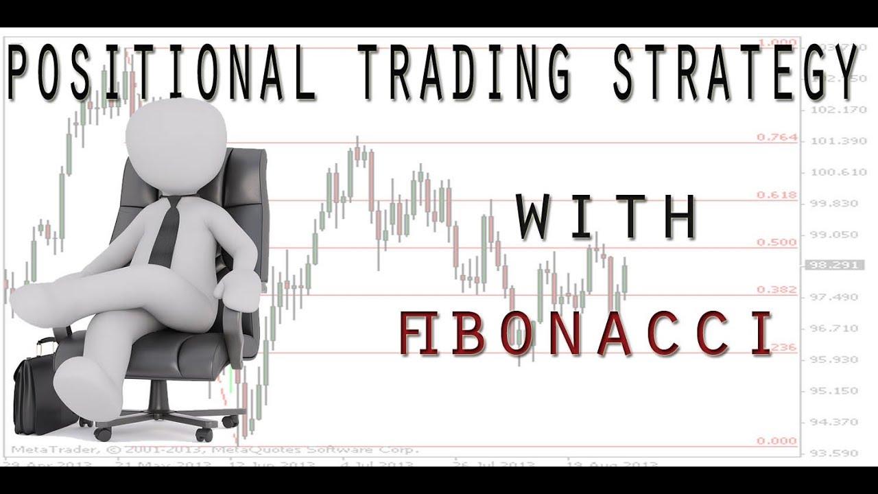 Positional trading indicators