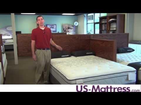 Should I rotate my mattress?