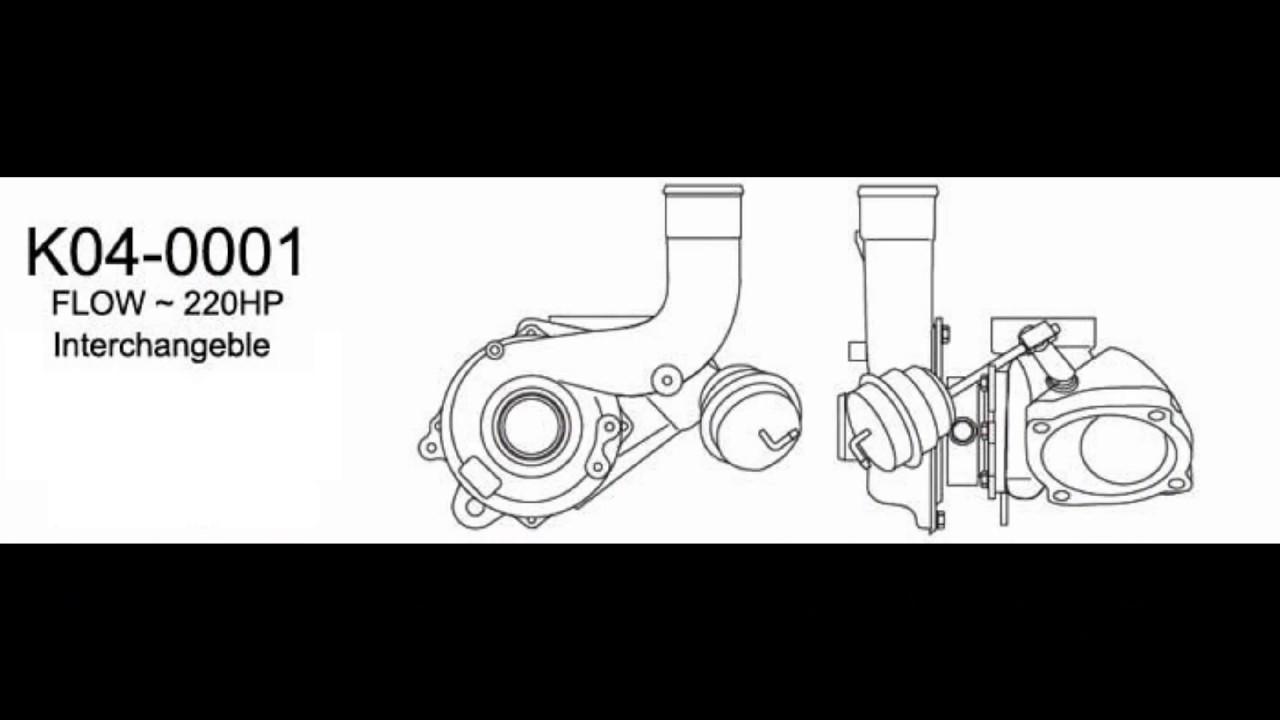 ¿Que turbo tengo en mi VAG 1 8t 20v? JETTA GOLF GTI BEETLE CUPRA TT S3