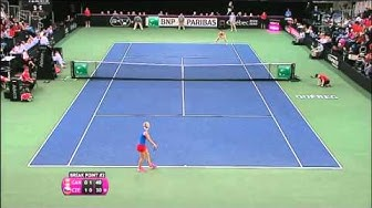 Highlights: Tereza Smitkova (CZE) d. Gabriela Dabrowski (CAN)