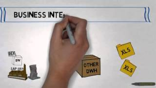SAP BusinessObjects BI Architecture