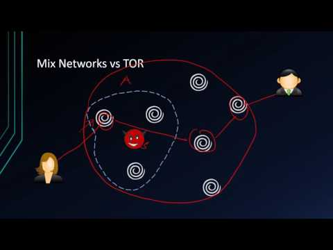 Mix Networks (Mixnets) by Jaime Lee Pabilona