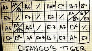 Play Along manouche - DJANGO