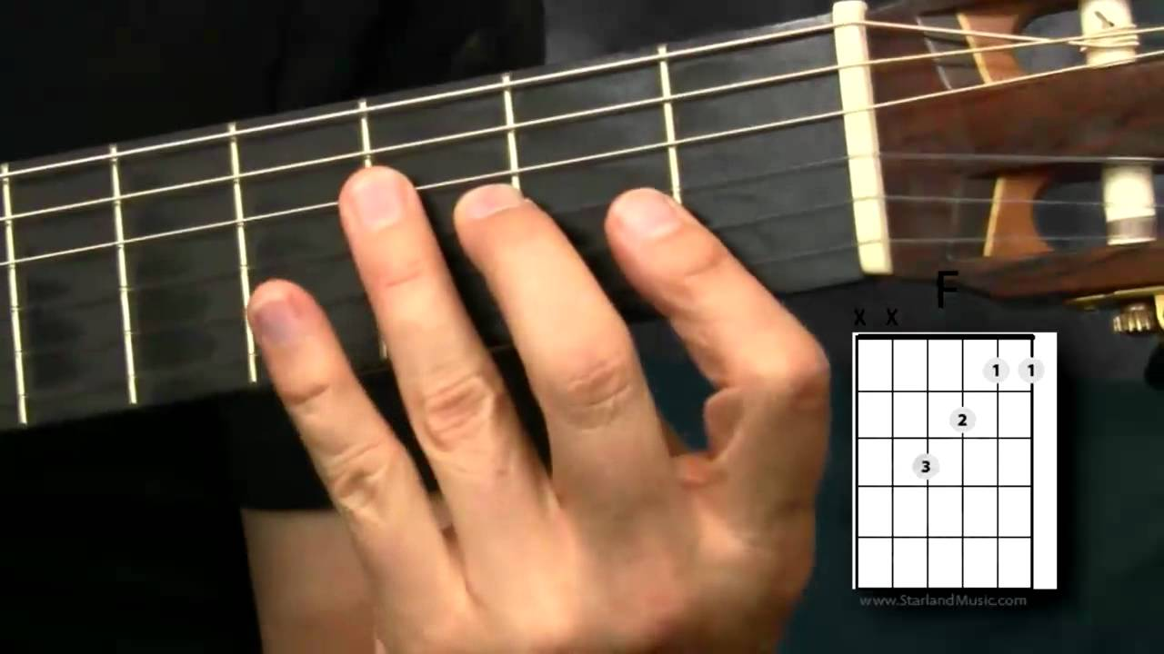 Easier Way To Play The F Chord Beginning Guitar Youtube