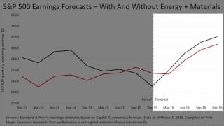The Truth About The Earnings Recession (4.21.16) DHJJ Financial Advisors, Naperville, IL