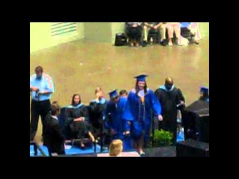 high school diploma|school diploma|online accredited degrees