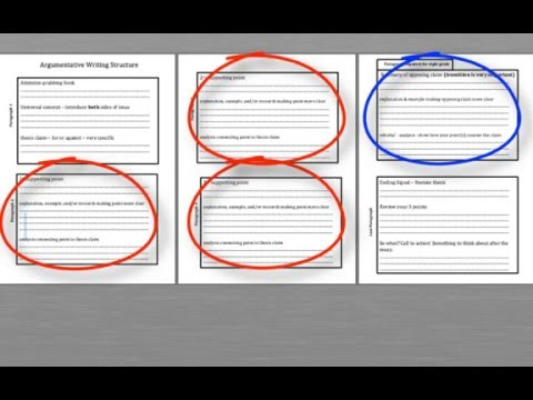 Writing Rubric a Discussion
