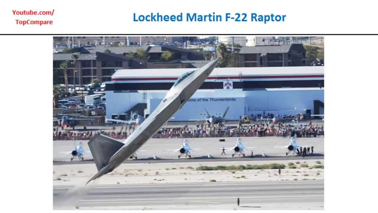 Saab JAS 39 Gripen Vs Lockheed Martin F-22 Raptor, Multirole Fighter