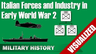 Italian Forces and Industry in Early World War 2