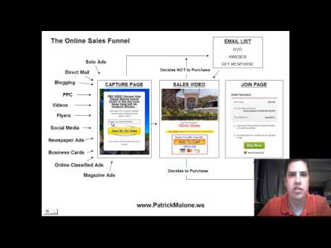 Online Sales Funnel – How it works to make you money!