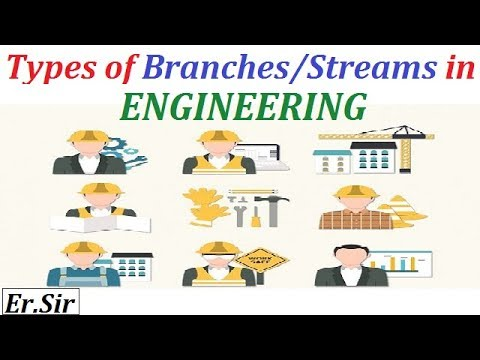 Types of engineering.Branches/Streams in engineering by Er.Sir